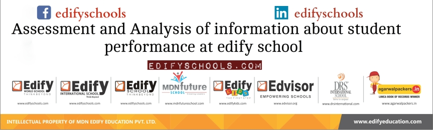 Assessment and Analysis of information about student performance at edify school