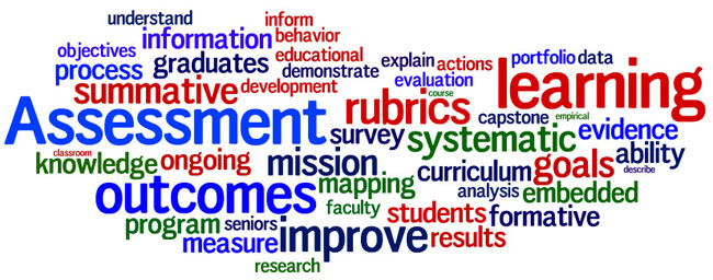 Analysis Of Information About StudentPerformance
