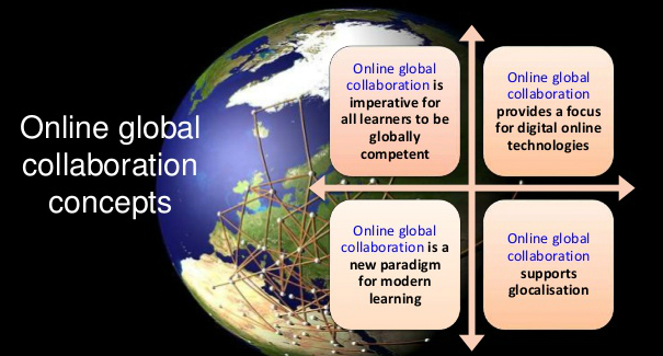 the-digital-imperative-connect-learning-with-the-world-15-638.jpg